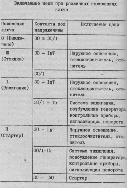 """Схемы ВАЗ 2101  """"замок зажигания """"."""